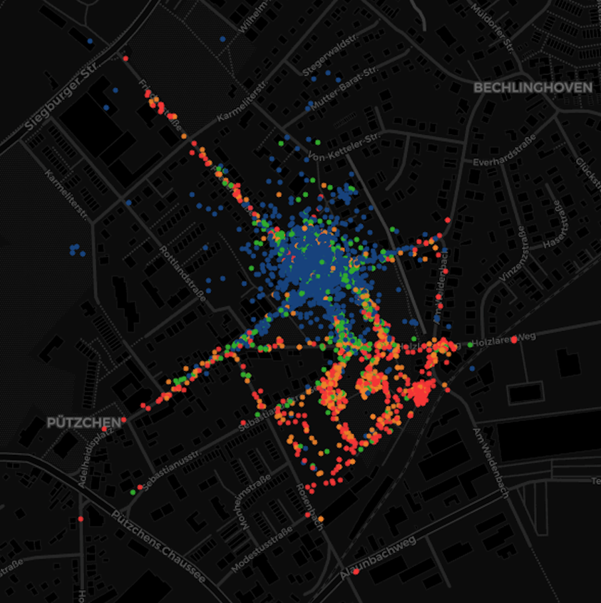 GPS tracking © FIT