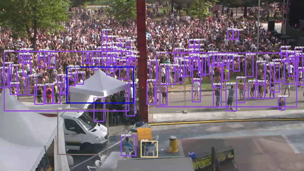 Human and object detection © CERTH